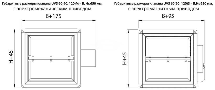 Klapan_UVS_protivopojarniy_privod_gabaritnie_razmeri