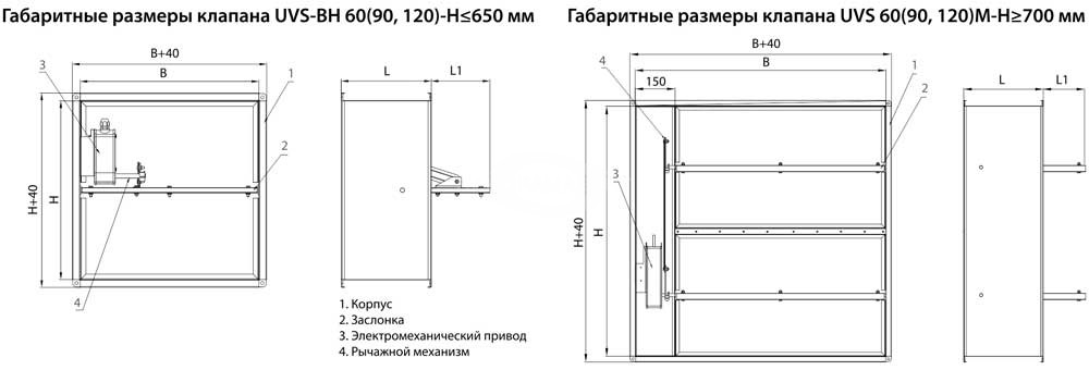 Klapan_UVS_protivopojarniy_privod_vnutri