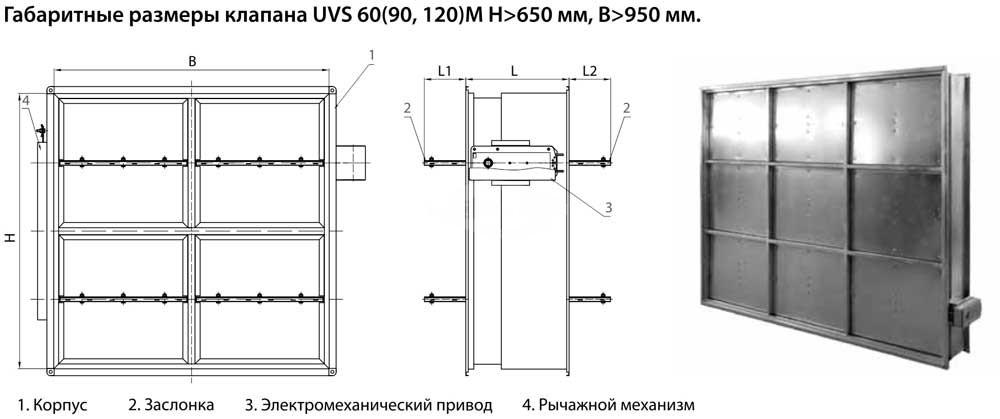 Klapan_UVS_protivopojarniy_sectsii_gabaritnie_razmeri