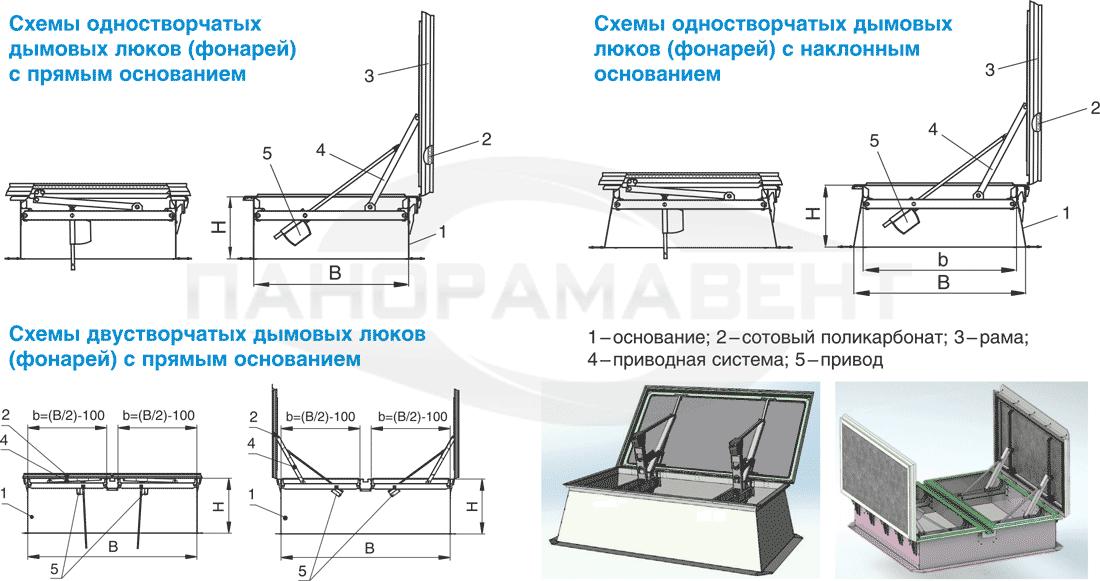 KLAPAR_dimovie_lyuki_shema_konstrukcii_ploskaya_teploizolirovannaya_krishka