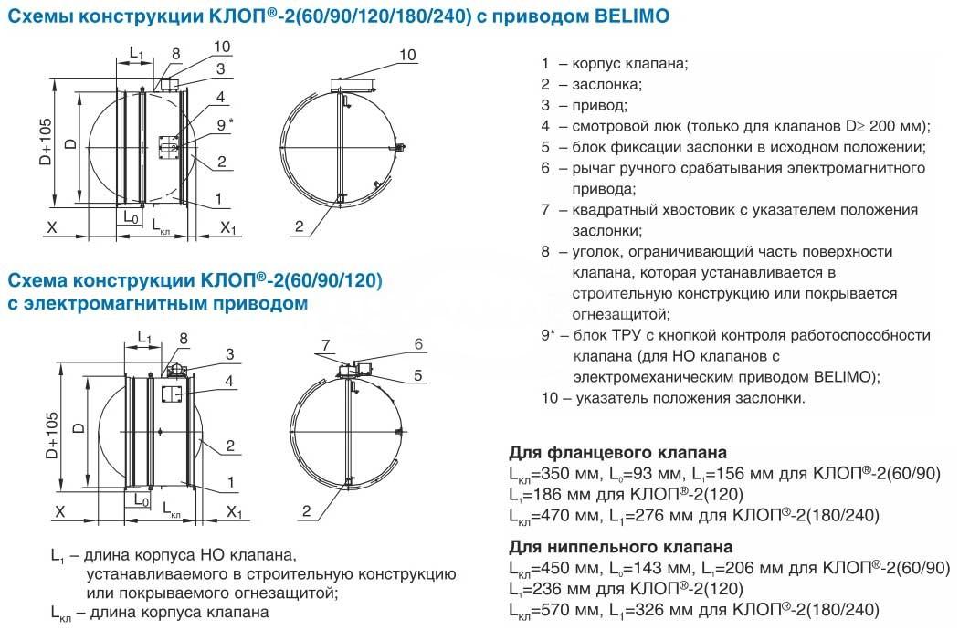 Klapan_Klop2_krugliy_shemi