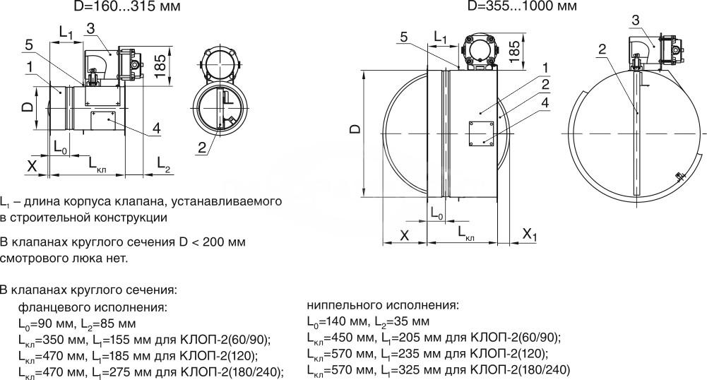 Klapan_Klop2v_vzrivozashishyonniy_krugliy_shemi_konstruktsii