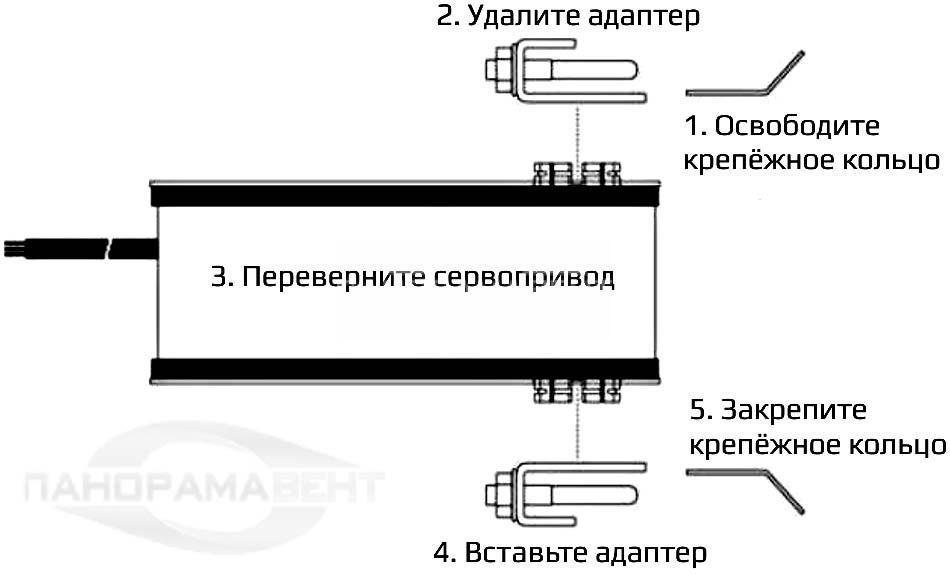 izmenenie_napravleniya_vrasheniya_Lufberg_DA05S
