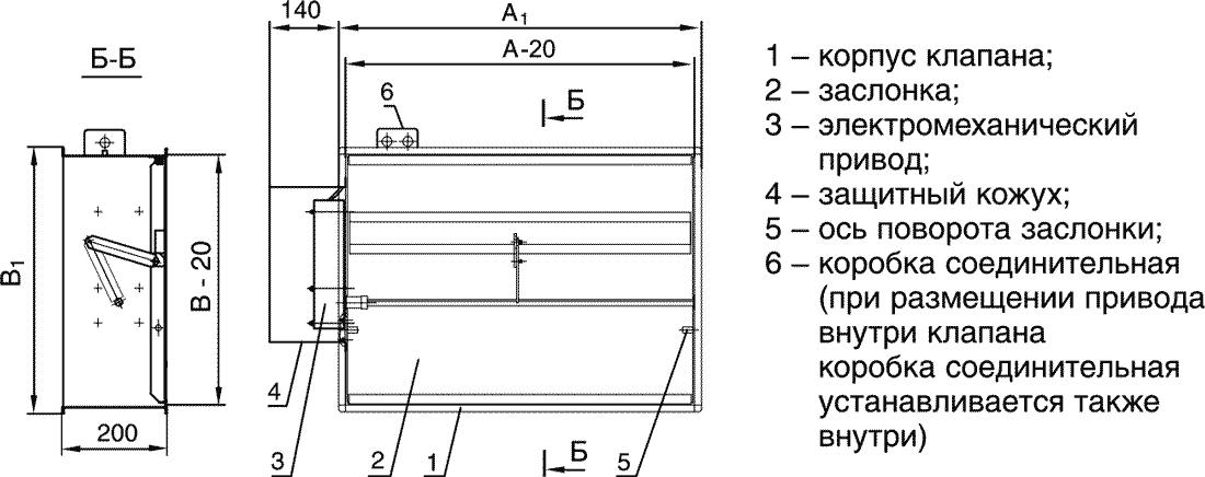Klapan_Klad2_KDM2_kanalniy_shema_konstruktsii_privod_belimo