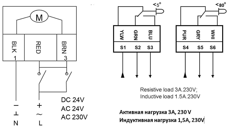 elektroprivod_FHC_FSA_10nm_nS-230-DS