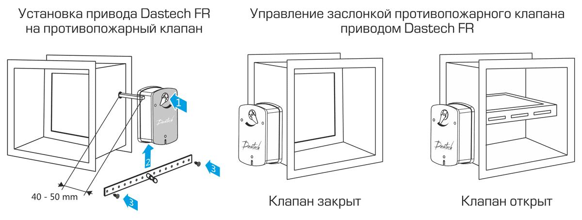 Установка привода Dastech FR на противопожарный клапан