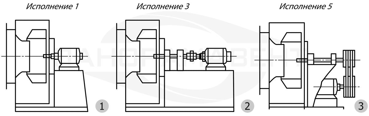 promishlennie_ventilyatori_varianti_ispolneniya