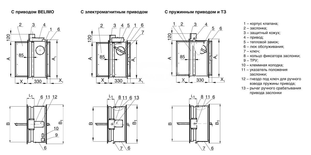 Klapan_Klop1_shemi_konstruktsii_s_privodom