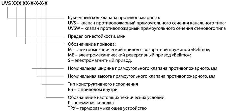 Klapan_UVS_protivopojarniy_oboznachenie