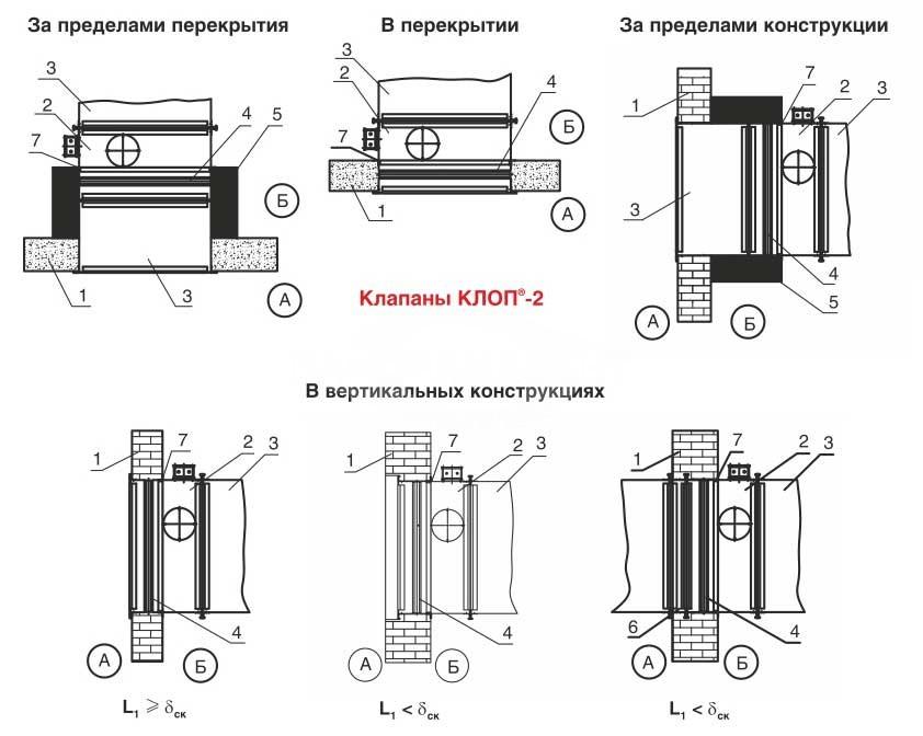 Klop2_shemi_ustanovok_klapanov_NO