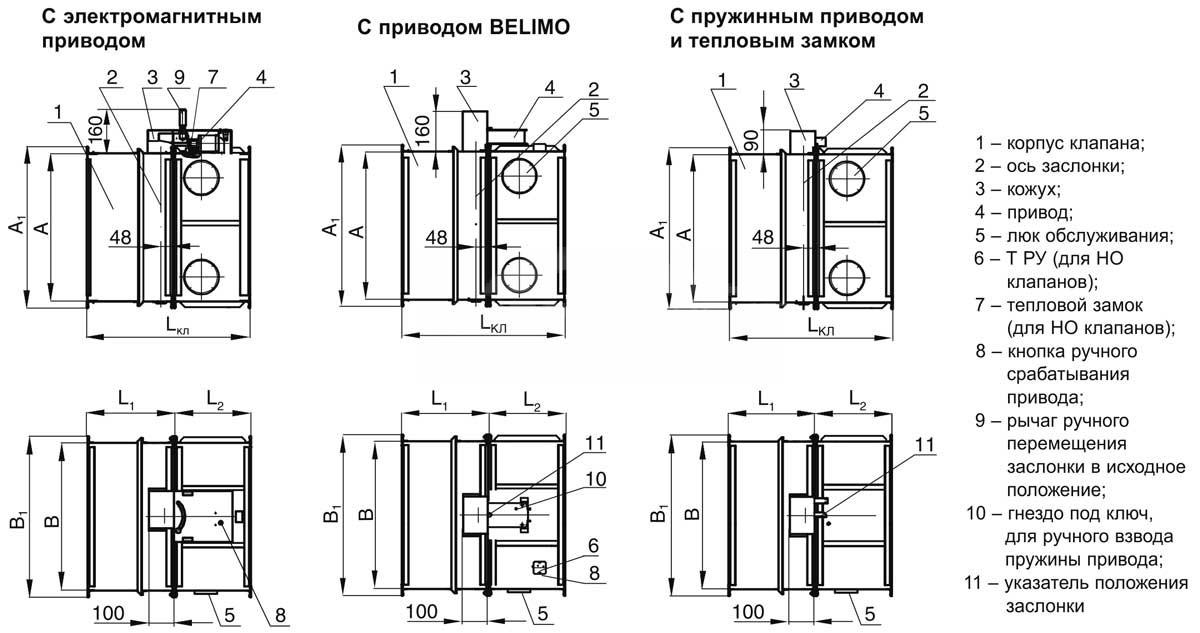 Ognezaderzhivajushhij_protivopozharnyj_klapan_KOM1_Shemi_konstruktsii