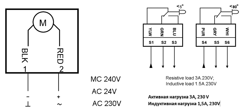 elektroprivod_FHC_FA_5nm_nS