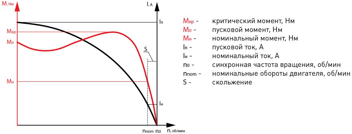 Vilmann_Z_802_2_grafik