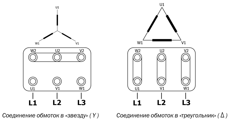 Vilmann_Z_711_2_shema_podklyucheniya_obmotok