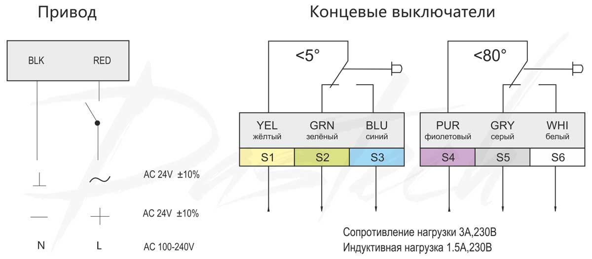 shema_elektricheskogo_podklyucheniya_Dastech_ON_OFF_2Point_5Nm