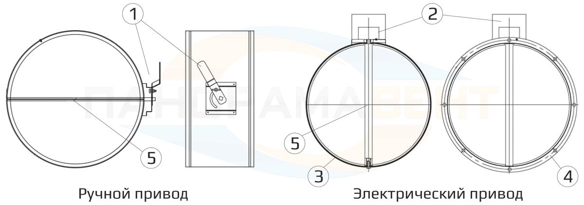 Konstruktsiya_vozdushnogo_klapana_zaslonki