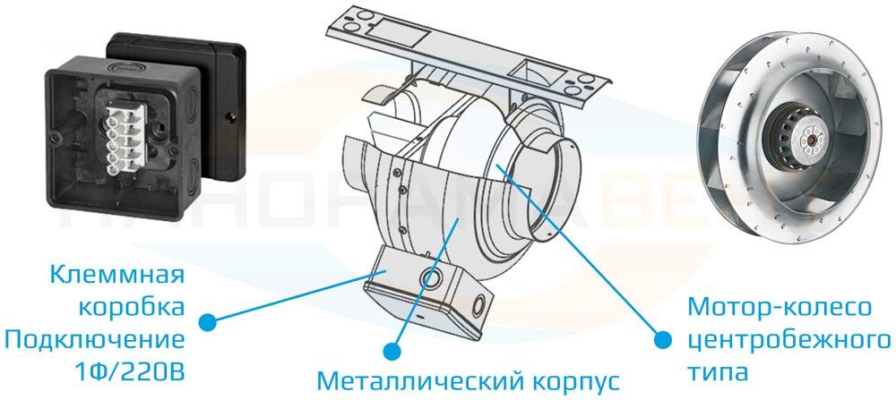 konstrukciya_centrobejnogo_kanalnogo_ventilyatora_VKK