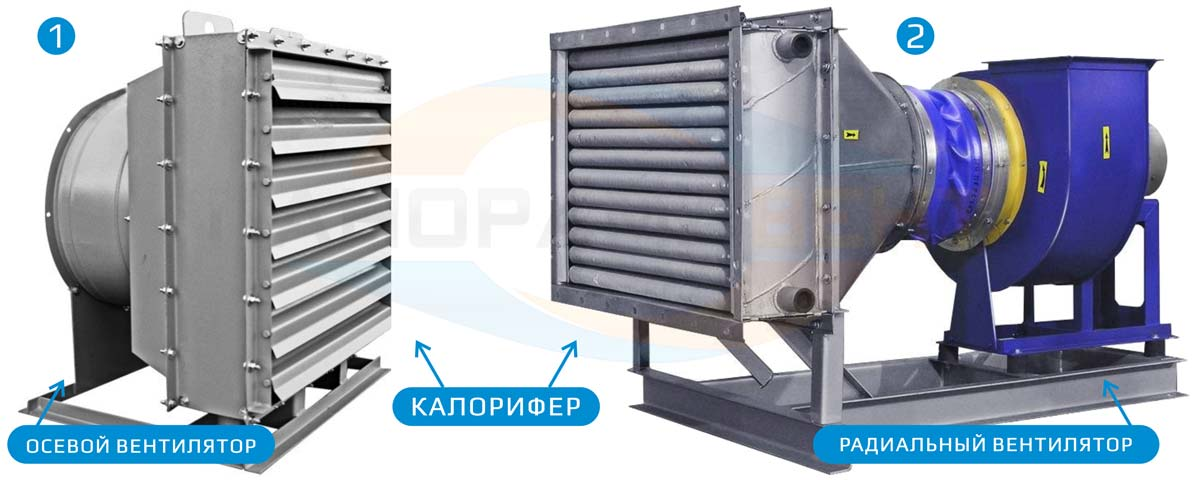 kalorifer_otopitelnie_agregati_osevoy_radialniy_ventilyator