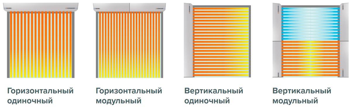 primer_ustanovki_montaj_vozdushnih_teplovih_zaves_Sonniger