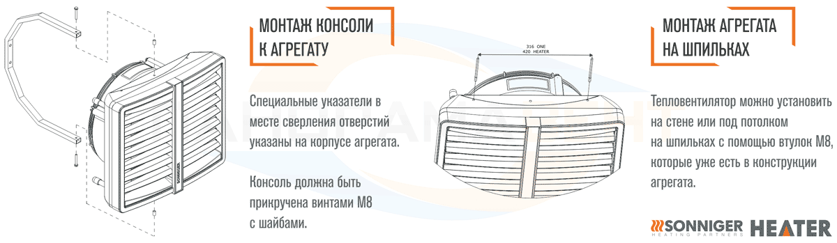 varianti_montaja_ustanovki_teploventilyatora_sonniger_heater_R