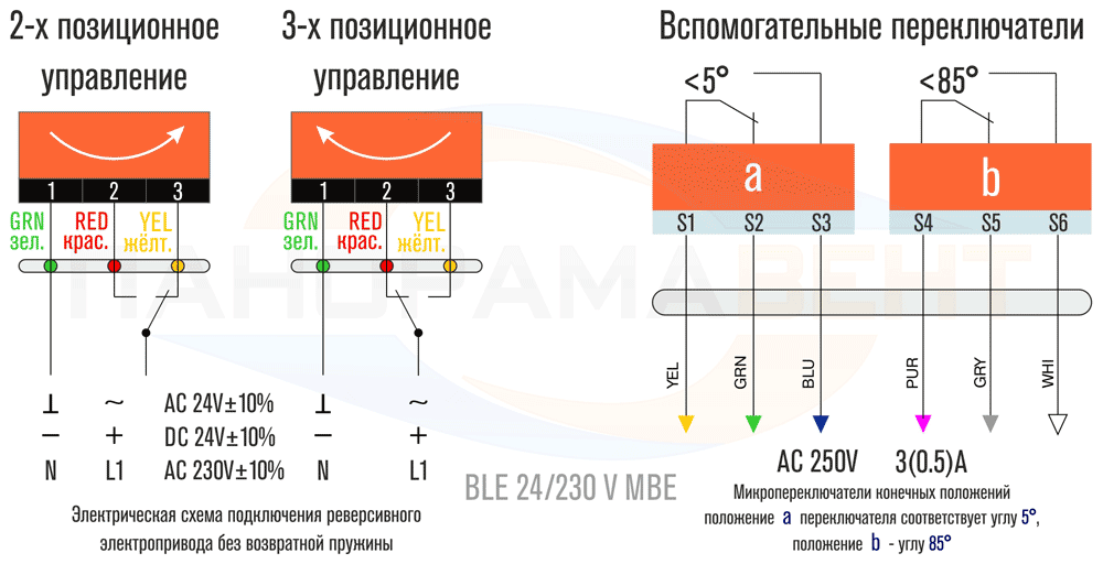 elektricheskaya_shema_podklyucheniya_privoda_BLE_MBE_24V_230V_reversivniy