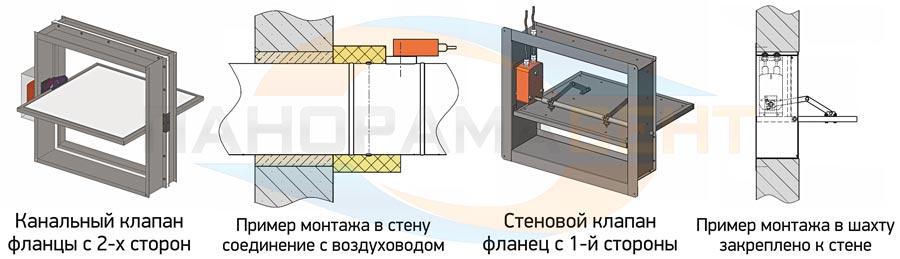 kanalniy_stenovoy_klapan_ozk_primer_montaja_i_vida