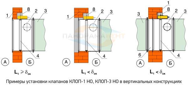 primer_ustanovki_protivopojarnih_klapanov_klop_v_vertikalnih_konstrukciyah