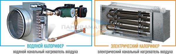 tipi_kaloriferov_vodyanoy_i_elektricheskiy
