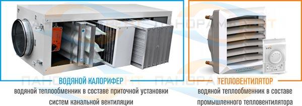 vodyanoy_kalorifer_pritochnoy_ustanovki_vodyanoy_teploventilyator