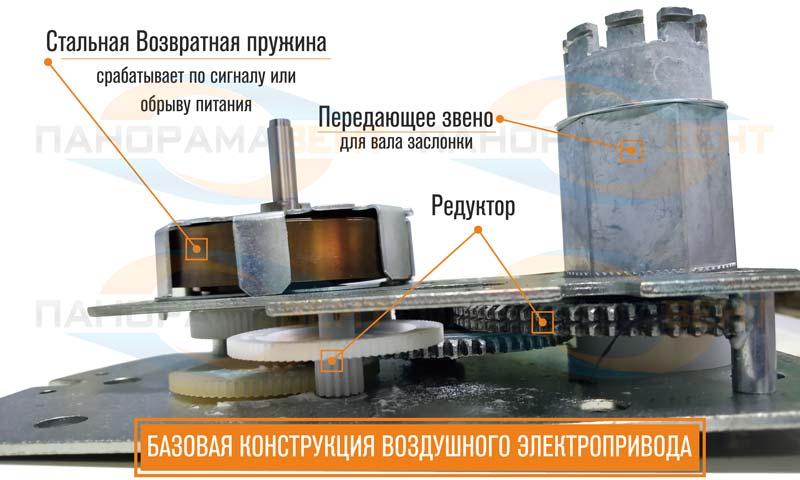 konstrukciya_elektroprivoda_vozdushnogo_klapana